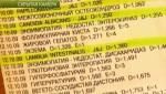 04. Таблетки от всех болезней.avi_003346.561